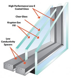 window-bi-section